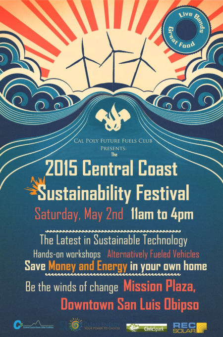 Central Coast Sustainability Festival